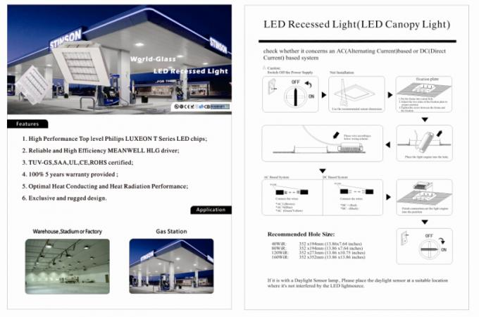 High Power LED Tri-Proof Light 160w Gas Station Led Canopy Lights