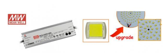 8 Year Warranty Industrial 200w Led High Bay Light IP65 Factory Warehouse