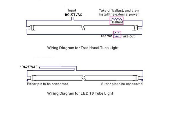 wiring diagram 4 lamp t8 ballast wiring image sylvania t8 ballast wiring diagram solidfonts on wiring diagram 4 lamp t8 ballast